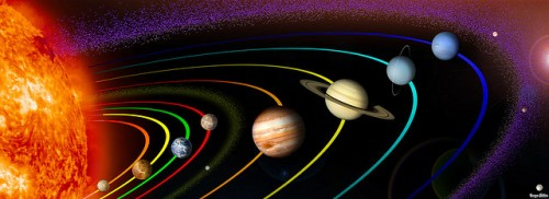 the-solar-system-orbits-planets-sun